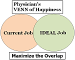 happy-physicians-prevent-physician-burnout