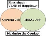 happy-physicians-prevent-physician-burnout