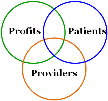 physician burnout prevention with balance between patients providers and profits