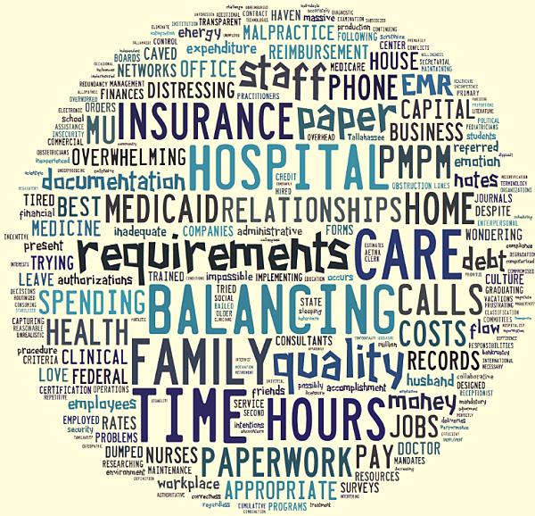 physician burnout survey happy md dike drummond 600W