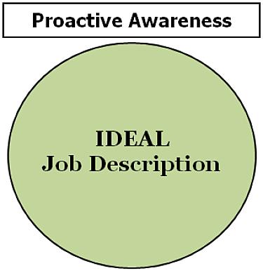 happiest doctors ideal job description