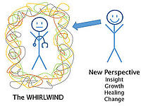 whirlwind-physician-burnout-personal-journal-einstein-different-perspective